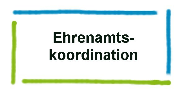 Ehrenamtskoordination